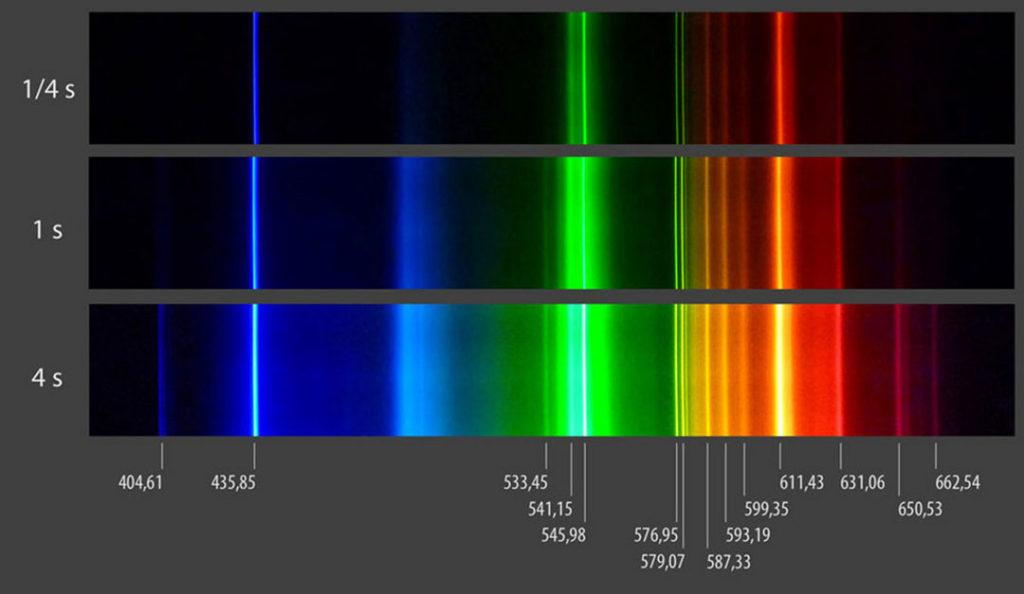 Das Spektrum der Energiesparlampe.