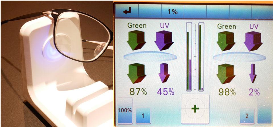 Links: Ein einfaches Durchlichtgerät zeigt die UV-Durchlässigkeit der Brillengläser. Rechts: Eine Messung zeigt, dass die Sehhilfe aus dem Supermarkt 87% sichtbares Licht und 45% UV-Licht durchlässt. Beim Markenglas treffen 98% des sichtbaren Lichtes, aber nur 2% des UV-Lichtes, auf die Augen.