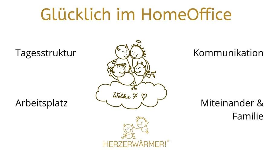 """Strichzeichnung """"Wolke 7"""" mit den Unterpunkten; Tagesstruktur, Arbeitsplatz, Kommunikation, Miteinander und Familie"""