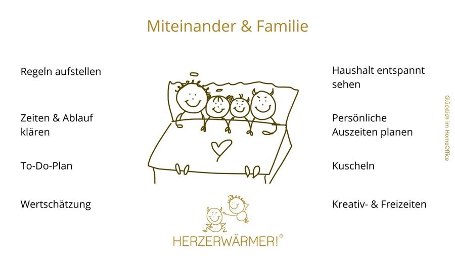 Aufzählung der wichtigen Punkte für das Miteinander bei Familie und Beruf